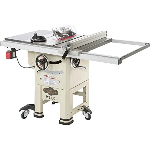 Best Table Saw Reviews 2018 Top Rated Brands For The Money